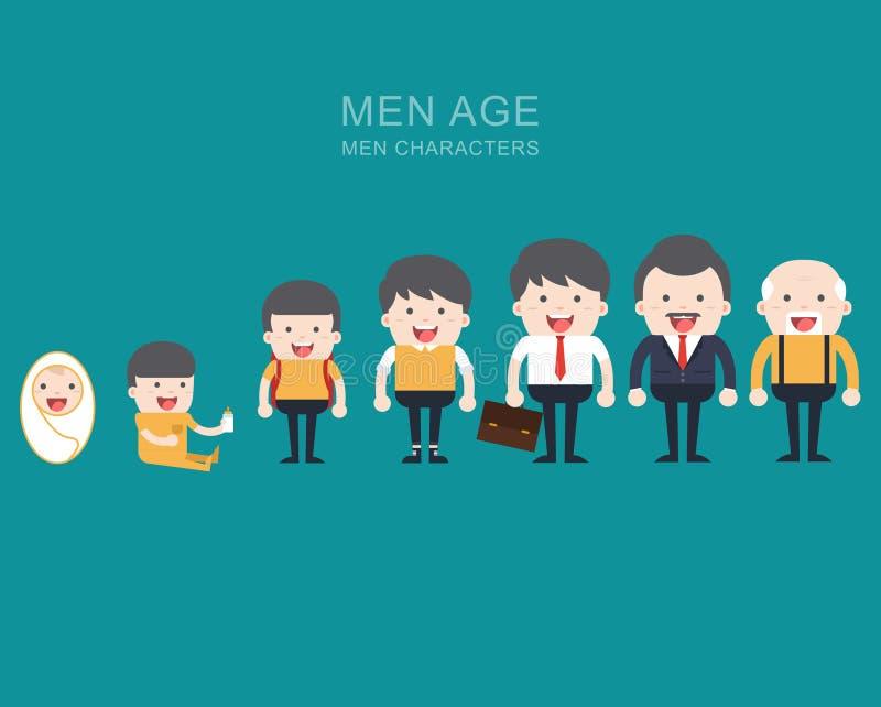 Hombre de las generaciones Generaciones de la gente en diversas edades ilustración del vector