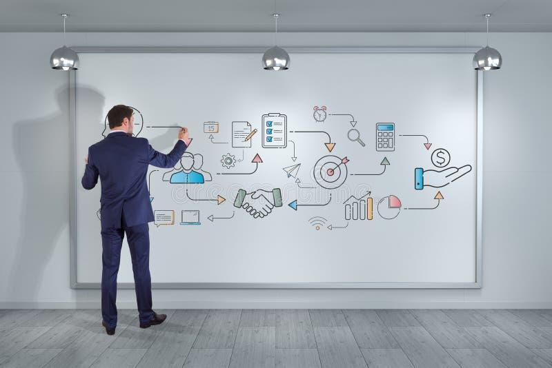 Hombre de negocios que dibuja la línea fina presentación del plan del proyecto del icono libre illustration