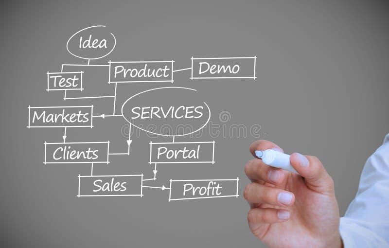 Hombre de negocios que dibuja un organigrama con un marcador imagen de archivo