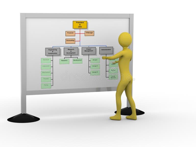 Hombre de negocios que muestra el diagrama libre illustration