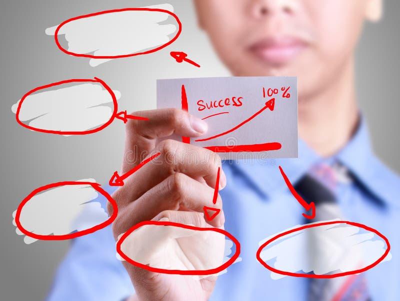 Hombre de negocios que muestra la estrategia para el éxito imagen de archivo