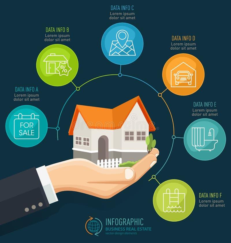 Hombre de negocios que sostiene una casa Negocio Infographic de Real Estate con los iconos stock de ilustración