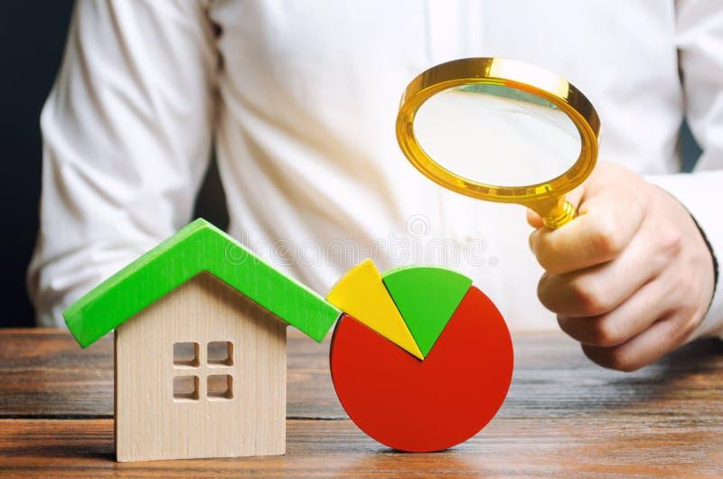 Hombre de negocios que sostiene una lupa sobre un gráfico de sectores y una casa de madera An?lisis de concepto del mercado inmob imagen de archivo