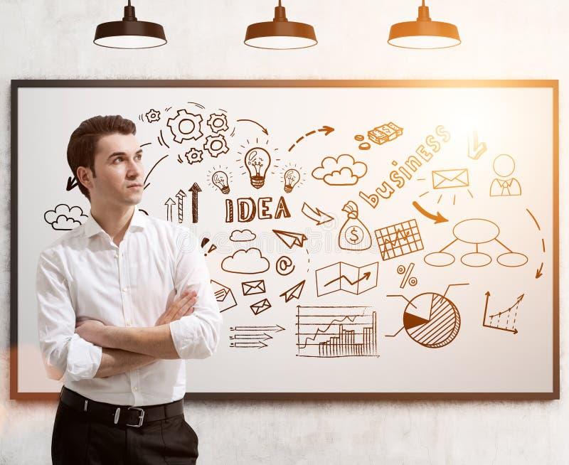 Hombre de negocios y una idea, whiteboard foto de archivo