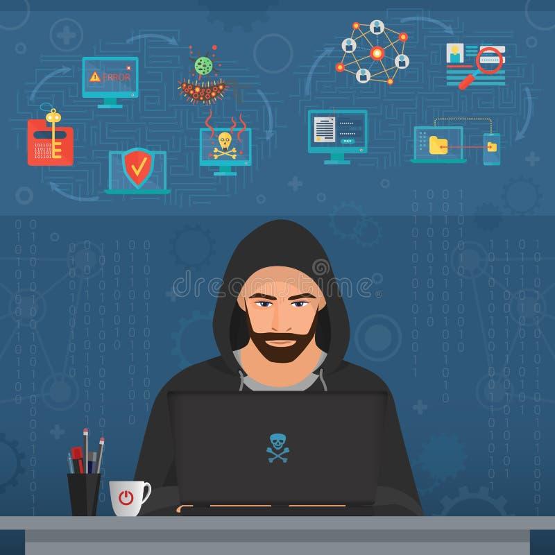 Hombre del pirata informático que corta datos secretos sobre el ordenador portátil Sistema del icono Ejemplo plano del vector del libre illustration