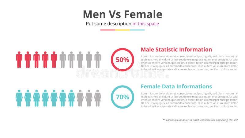 Hombres contra diseño infographic de la mujer con porcentaje y el espacio libre para la descripción del texto - ejemplo del vecto ilustración del vector