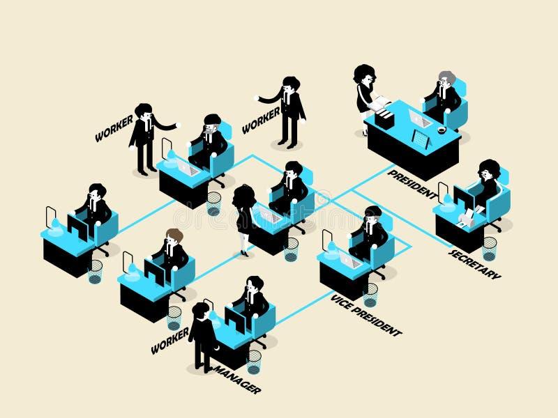 Hombres de negocios del varón y hembra en concepto de la carta de organización ilustración del vector