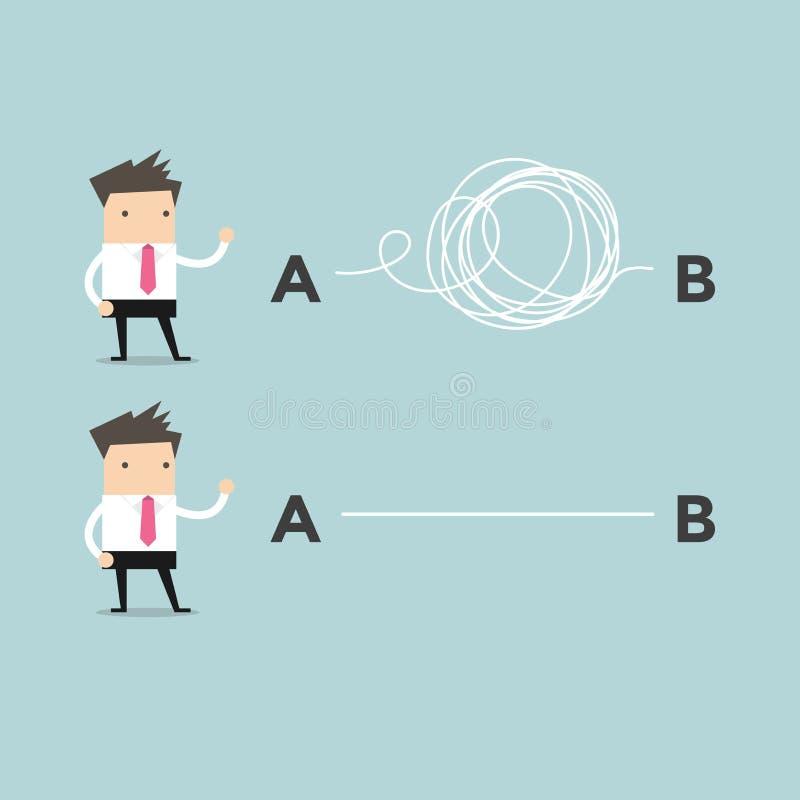 Hombres de negocios uno con planes claros el otro con planes caóticos ilustración del vector