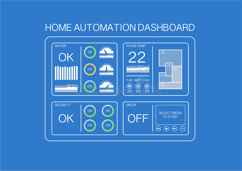 Download Home Automation Dashboard Example With Flat Design To Control  Water, Room Temperature, Security