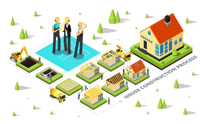 Home construction. House build stages. Isometric cottage building erection process from foundation to roof. Isolated stock illustration