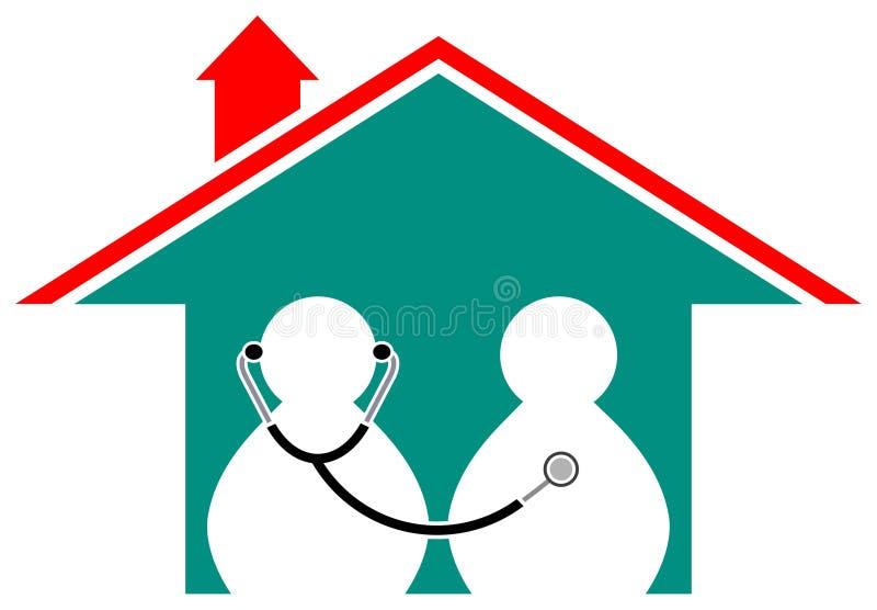 HOME dos cuidados médicos ilustração do vetor