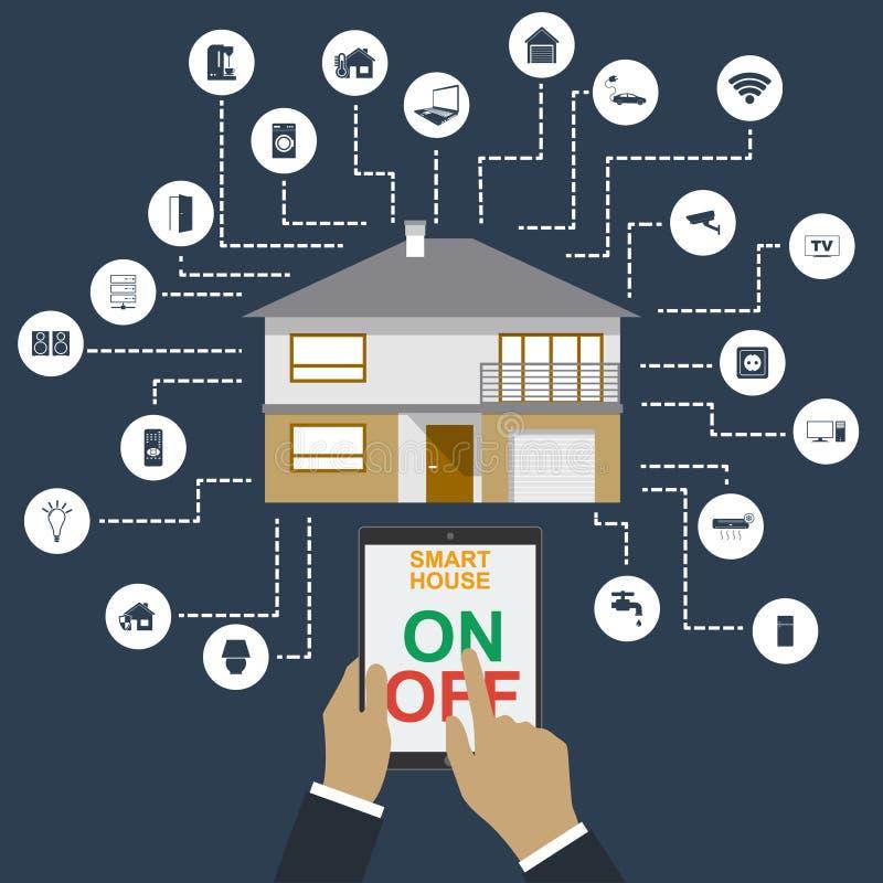 HOME esperta Conceito liso da ilustração do estilo do projeto do sistema esperto da tecnologia da casa com controle centralizado ilustração do vetor