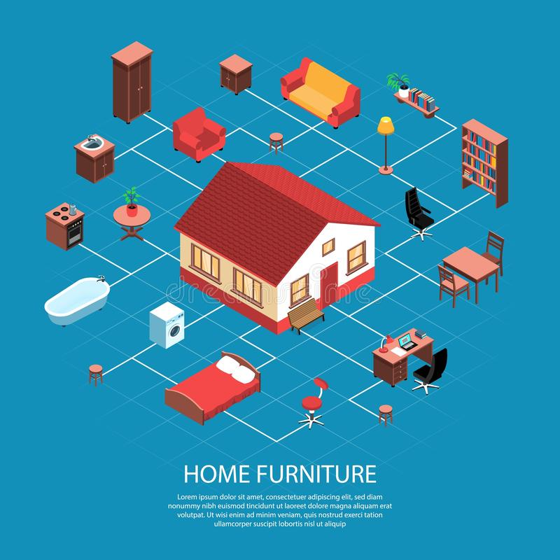 Home Interior Isometric Flowchart. Home interior objects isometric flowchart with house building sanitary furniture washing machine stove floor lamp vector vector illustration