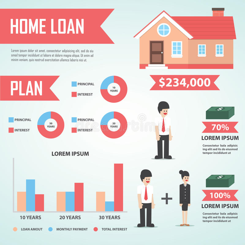 Home loan infographic design element, Real estate vector illustration