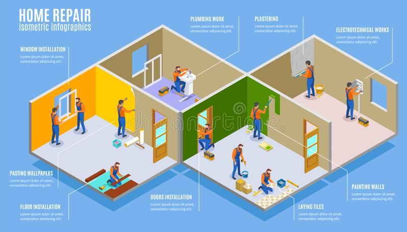 Home Repair Isometric Infographics. Illustrated plumbing and electrotechnical works laying tiles plastering painting walls pasting wallpapers doors floor and vector illustration