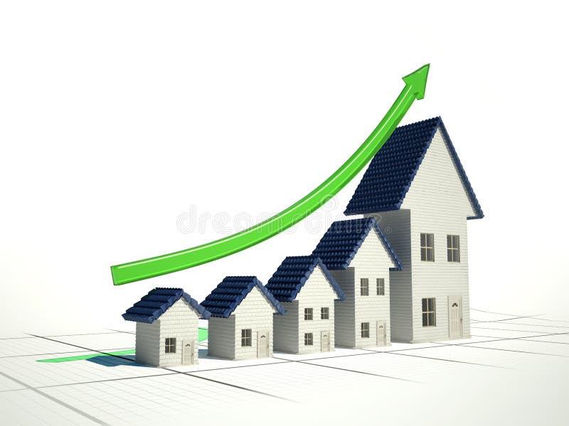 Home sales. Growing home sales 3D illustration