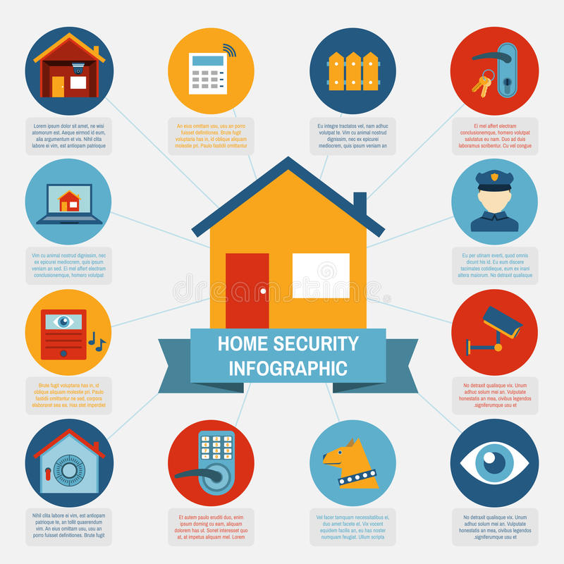 Home security infographic blocks composition stock illustration