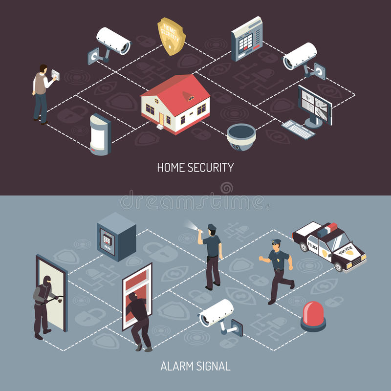 Home Security System 2 Isometric Banners royalty free illustration