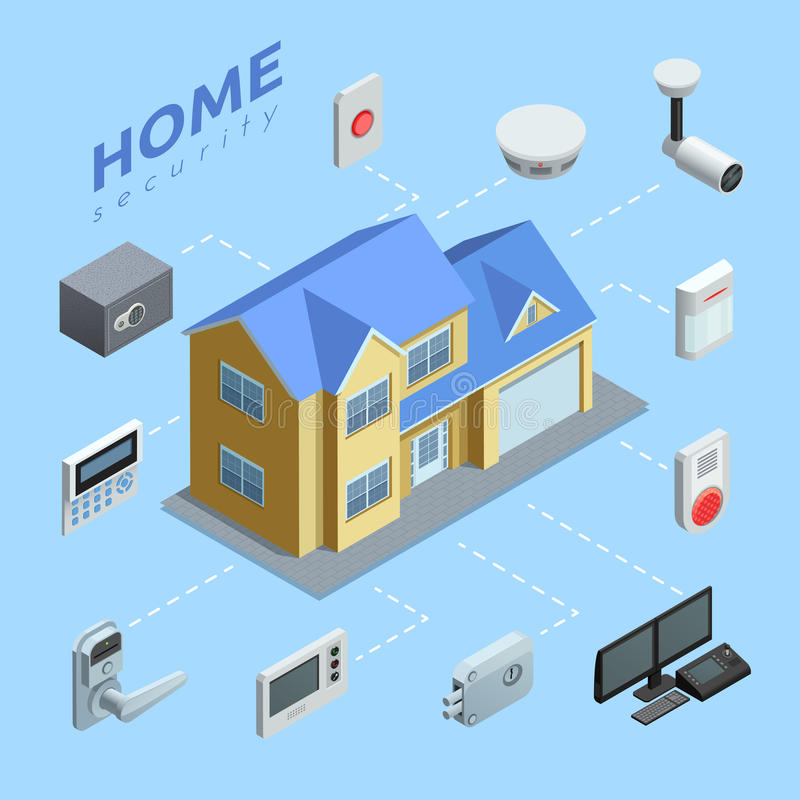 Home Security System Isometric Flowchart. Home security company service isometric flowchart with automated surveillance camera alarm and cctv system abstract royalty free illustration