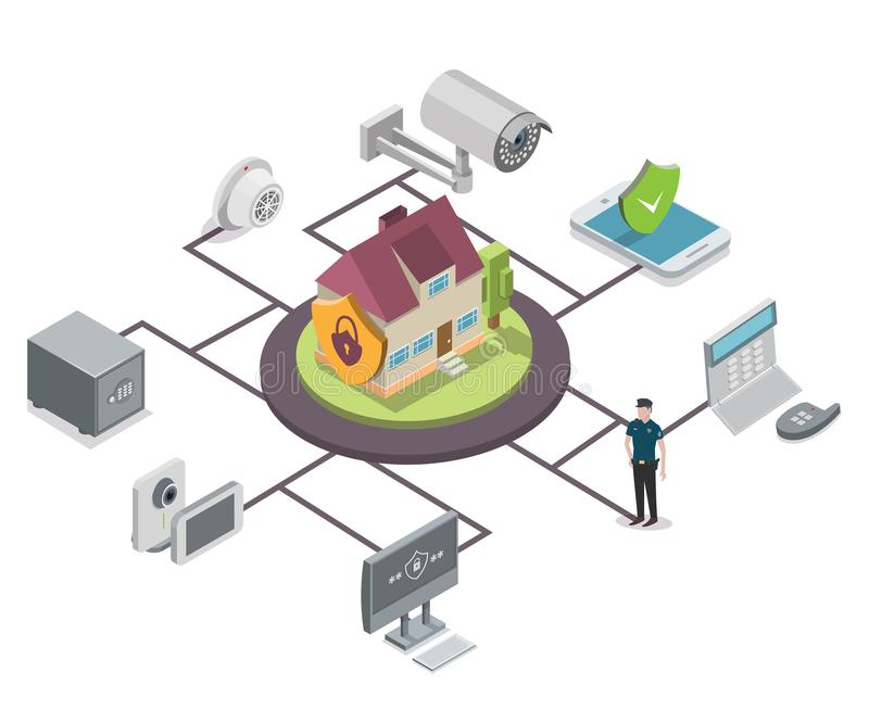 Home security vector isometric flowchart. Home security flowchart. Vector isometric illustration of house connected to security guard and security equipment stock illustration