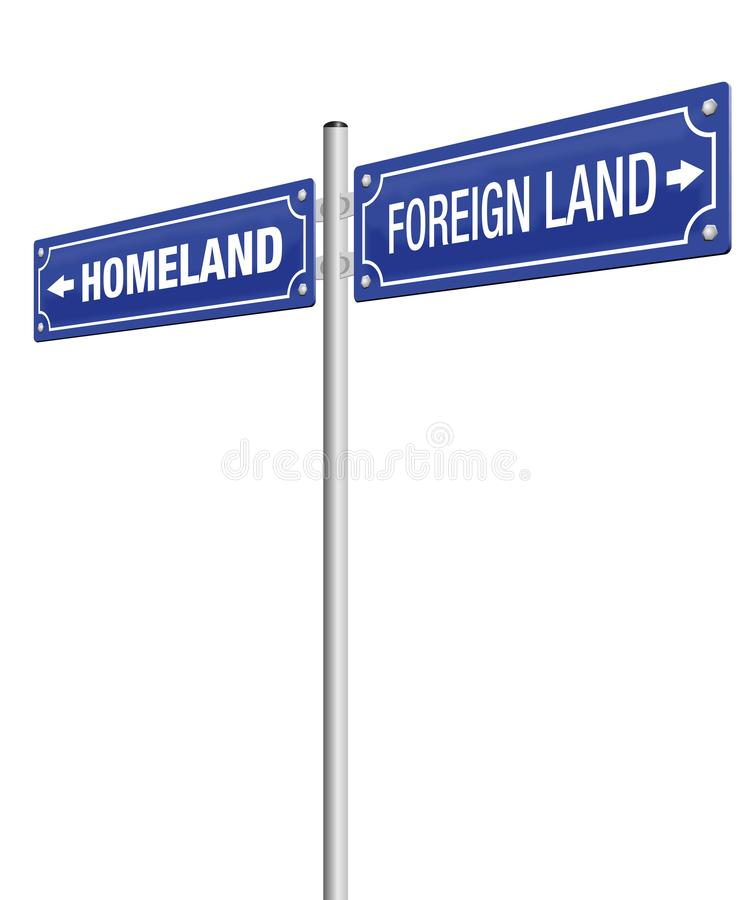 Foreign Land Homeland Street Sign. HOMELAND and FOREIGN LAND, written on two signposts. Symbol for emigration, flight, expulsion, banishment, exile, exodus and vector illustration