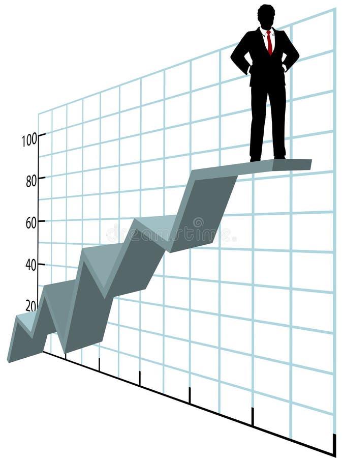 Homem de negócio acima da carta de crescimento superior da companhia ilustração do vetor
