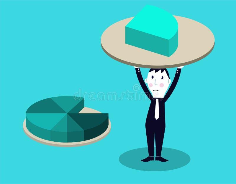 Homem de negócio e sua parte de mercado ilustração do vetor