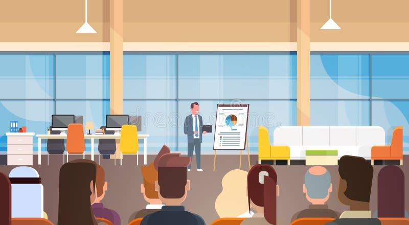 Homem de negócio que dá a apresentação ou o relatório, reunião de formação em Front Of Team Of Businesspeople ilustração stock