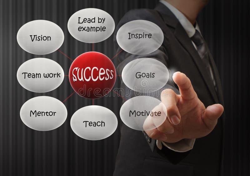 Download Homem De Negócios à Moda Novo Imagem de Stock - Imagem de futuristic, fundo: 26520865