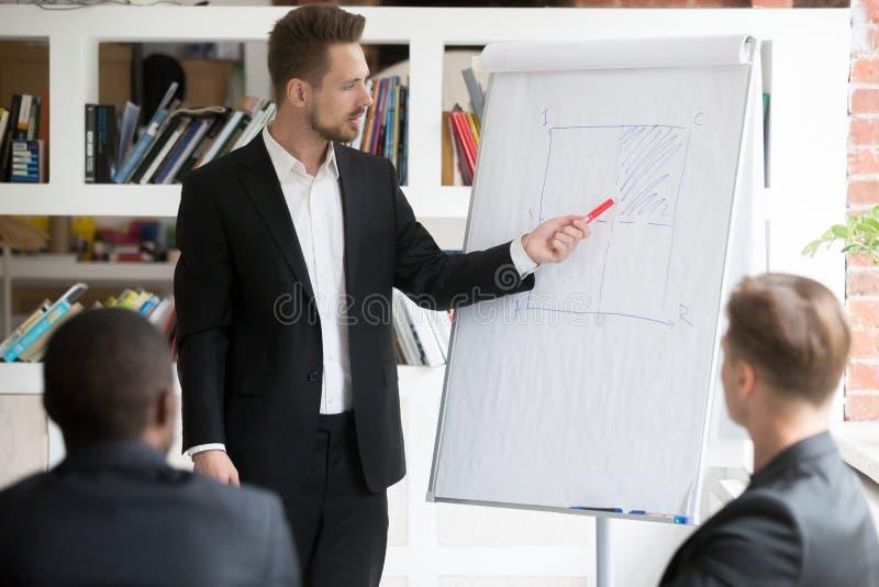 Homem de negócios que dá a apresentação do negócio do flipchart que explica a identificação foto de stock