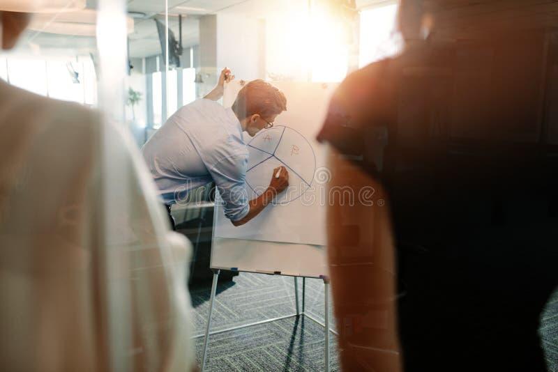 Homem de negócios que dá uma apresentação aos colegas que usam a placa da aleta imagem de stock royalty free
