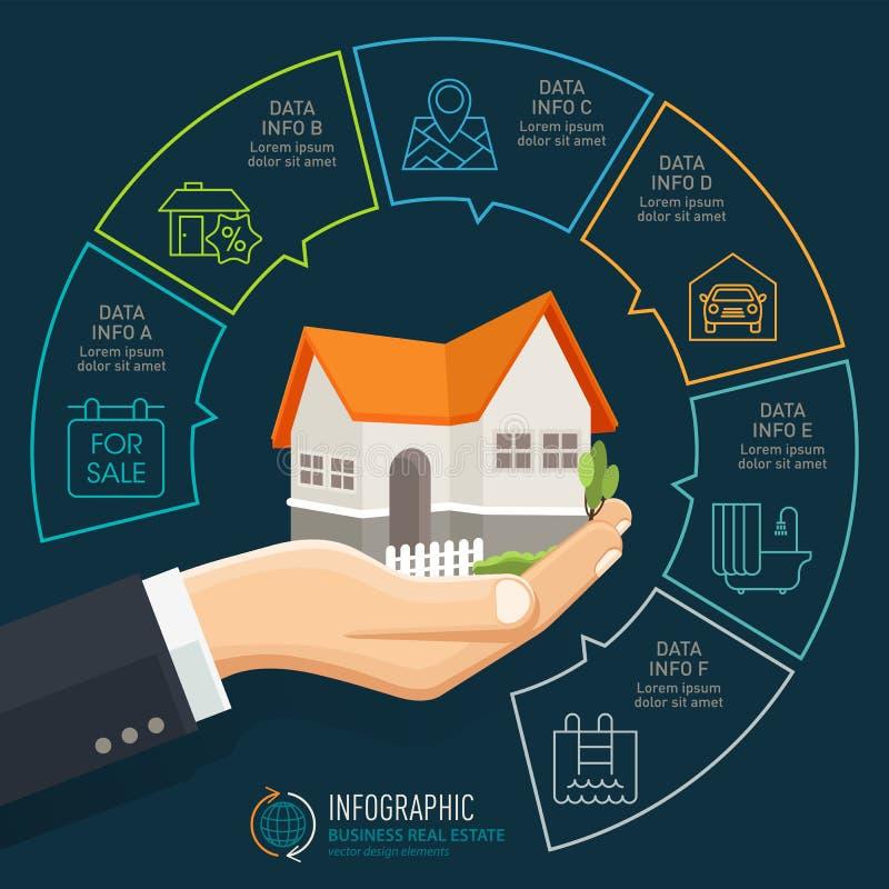 Homem de negócios que guarda uma casa Negócio Infographic de Real Estate com ícones ilustração do vetor