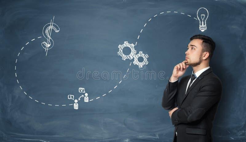 Homem de negócios que pondera a estratégia empresarial fotos de stock royalty free