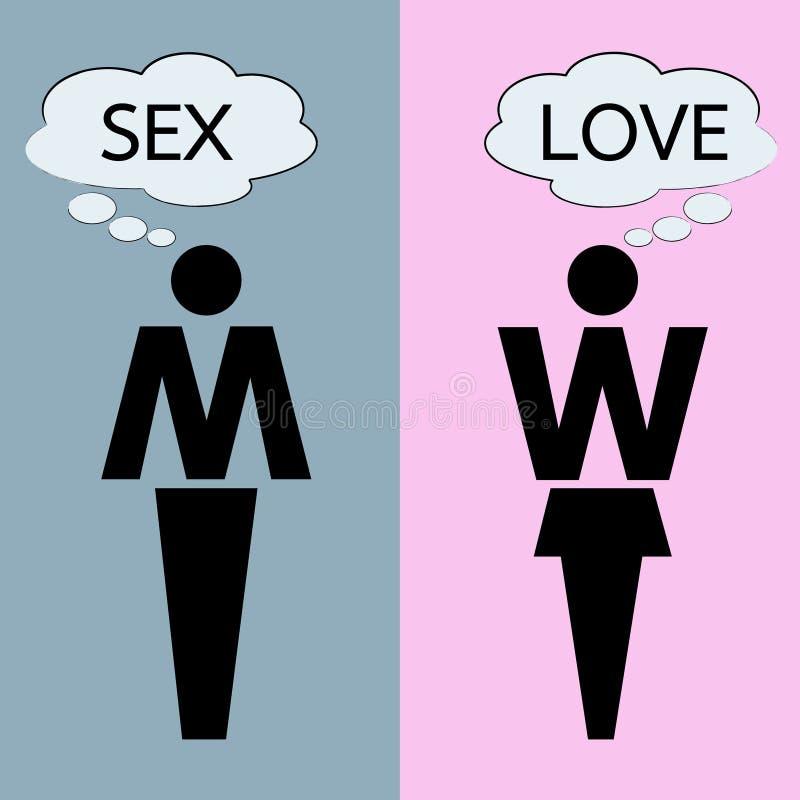 Homem e mulher que pensam sobre o amor e o sexo ilustração royalty free