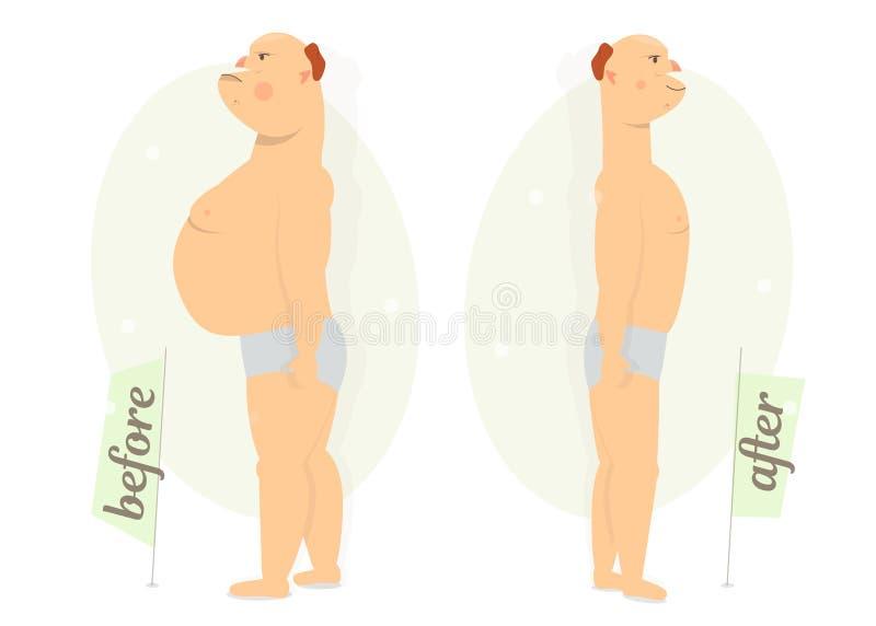 Homem gordo antes e depois ilustração do vetor