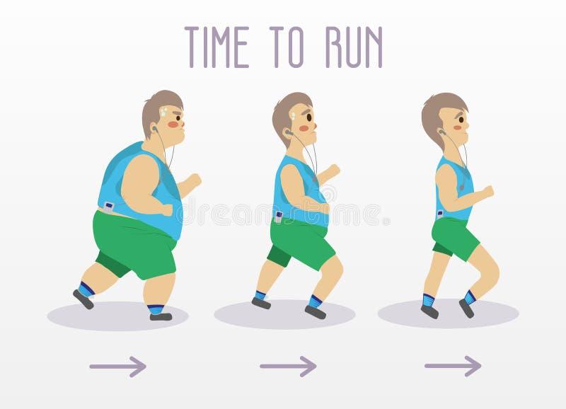 Homem gordo que corre à forma magro Ilustração do conceito do vetor do esporte e da aptidão ilustração royalty free