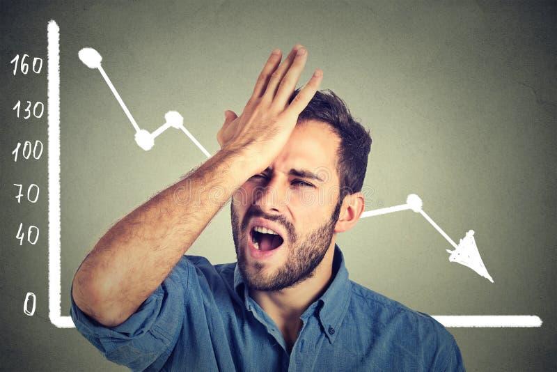Homem novo forçado frustrante desesperado com o gráfico da carta do mercado financeiro que vai para baixo imagem de stock