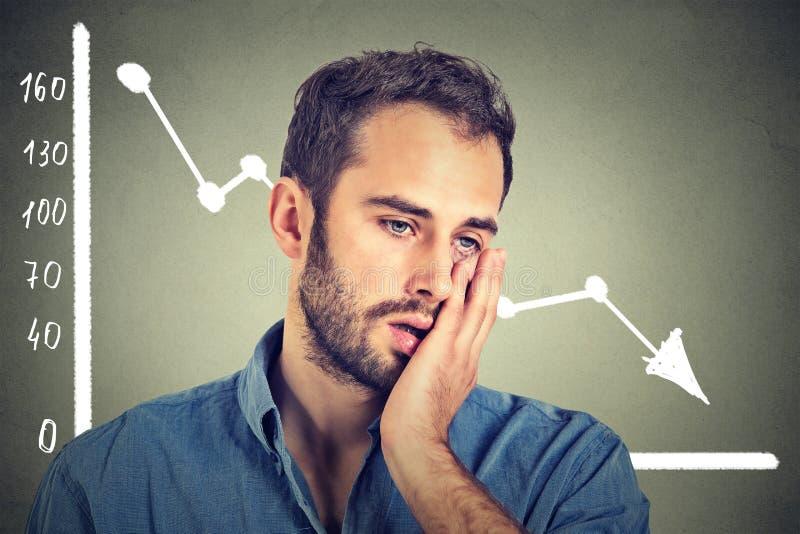 Homem novo forçado frustrante desesperado com o gráfico da carta do mercado financeiro que vai para baixo fotos de stock royalty free