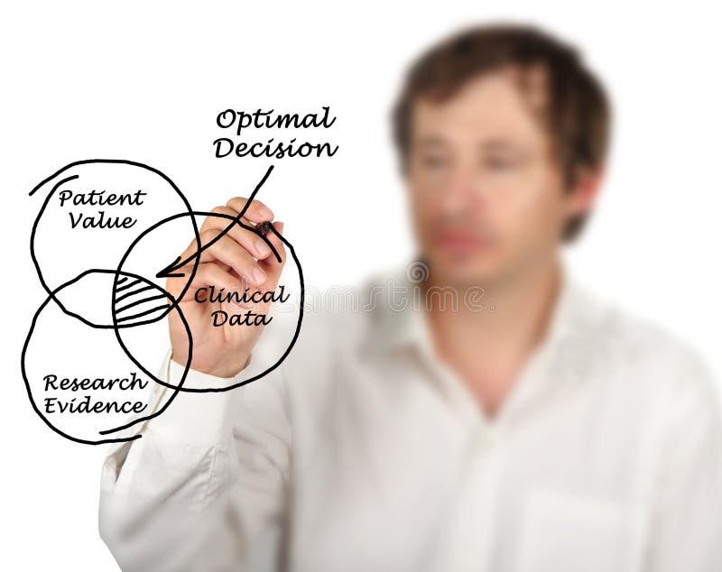 Homem que apresenta a decisão ótima imagens de stock