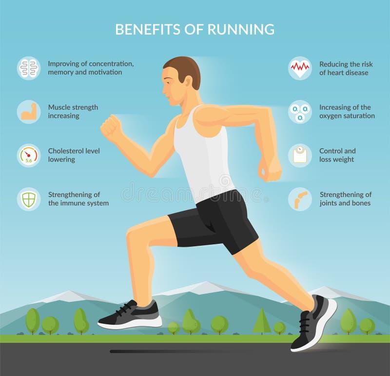 Homem que movimenta-se ao ar livre Benefícios de correr o conceito infographic com ícones da aptidão do esporte Ilustração do vet ilustração do vetor