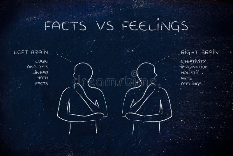 Homens com subtítulos do cérebro esquerdo e direito, fatos contra sentimentos foto de stock