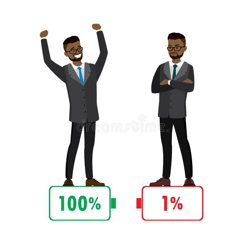 Homens de negócios fortes e cansados, bateria descarregada carregada e vermelha verde, isolados no fundo branco ilustração stock
