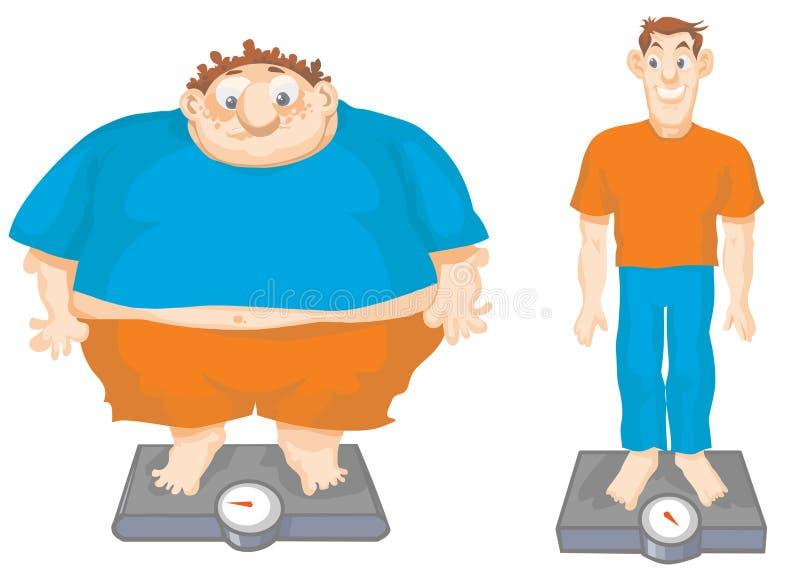 Homens gordos e magros dos desenhos animados ilustração do vetor