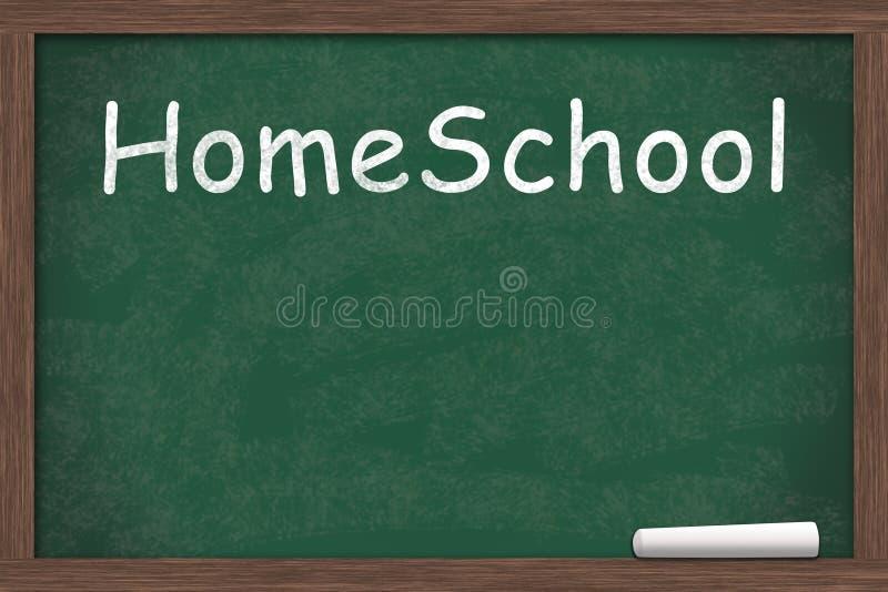 Homeschool met exemplaar-ruimte royalty-vrije stock foto's