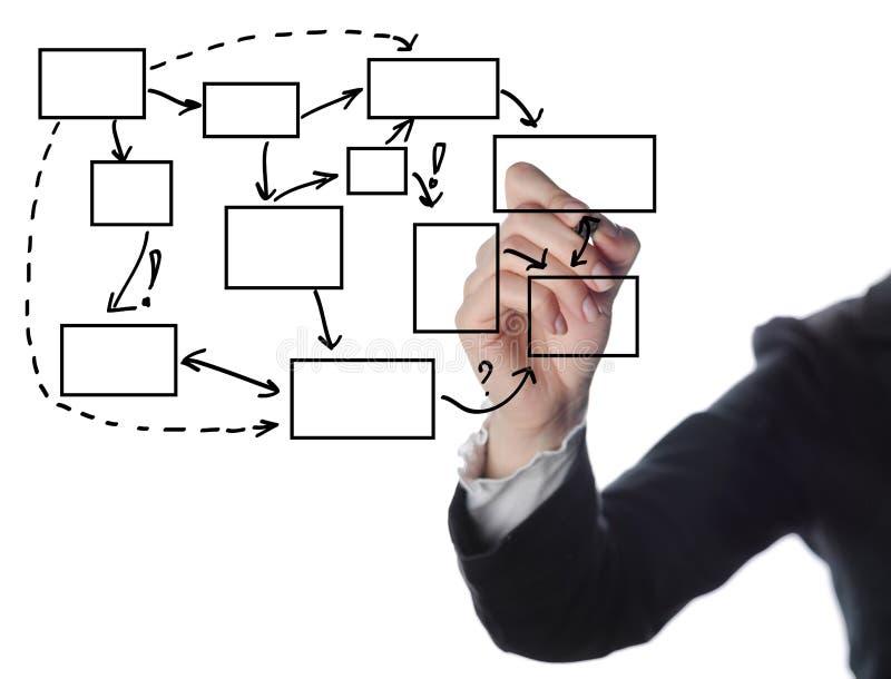 Homme d'affaires écrivant le diagramme d'organigramme de processus images libres de droits