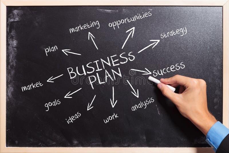 Homme d'affaires écrivant les concepts de plan de cbusiness photo stock