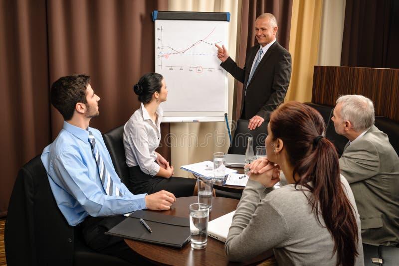 Homme d'affaires au renverser-diagramme de point de contact d'équipe images libres de droits