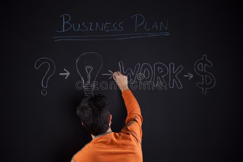 Homme d'affaires avec des idées pour le succès images stock