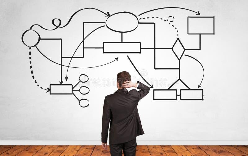 Homme d'affaires dans le doute recherchant le concept de solution avec l'organigramme photo stock