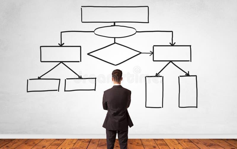Homme d'affaires dans le doute recherchant le concept de solution avec l'organigramme images stock